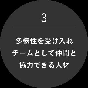 求める人材3